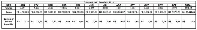 custo beneficio 2013 ok cópia