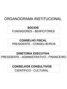 ORGANOGRAMA-Model